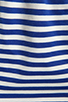 Image 6 of Eight Sixty Striped Tank Dress in Cobalt/White